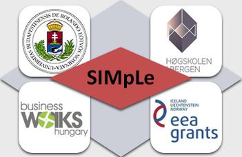 SIMpLe – Start-up és innovációmenedzsment szimuláció egyszerűen