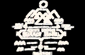Arctic Summer School