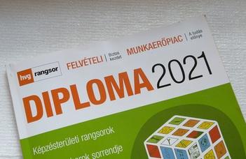 Az ELTE képzései a HVG 2021-es rangsorában