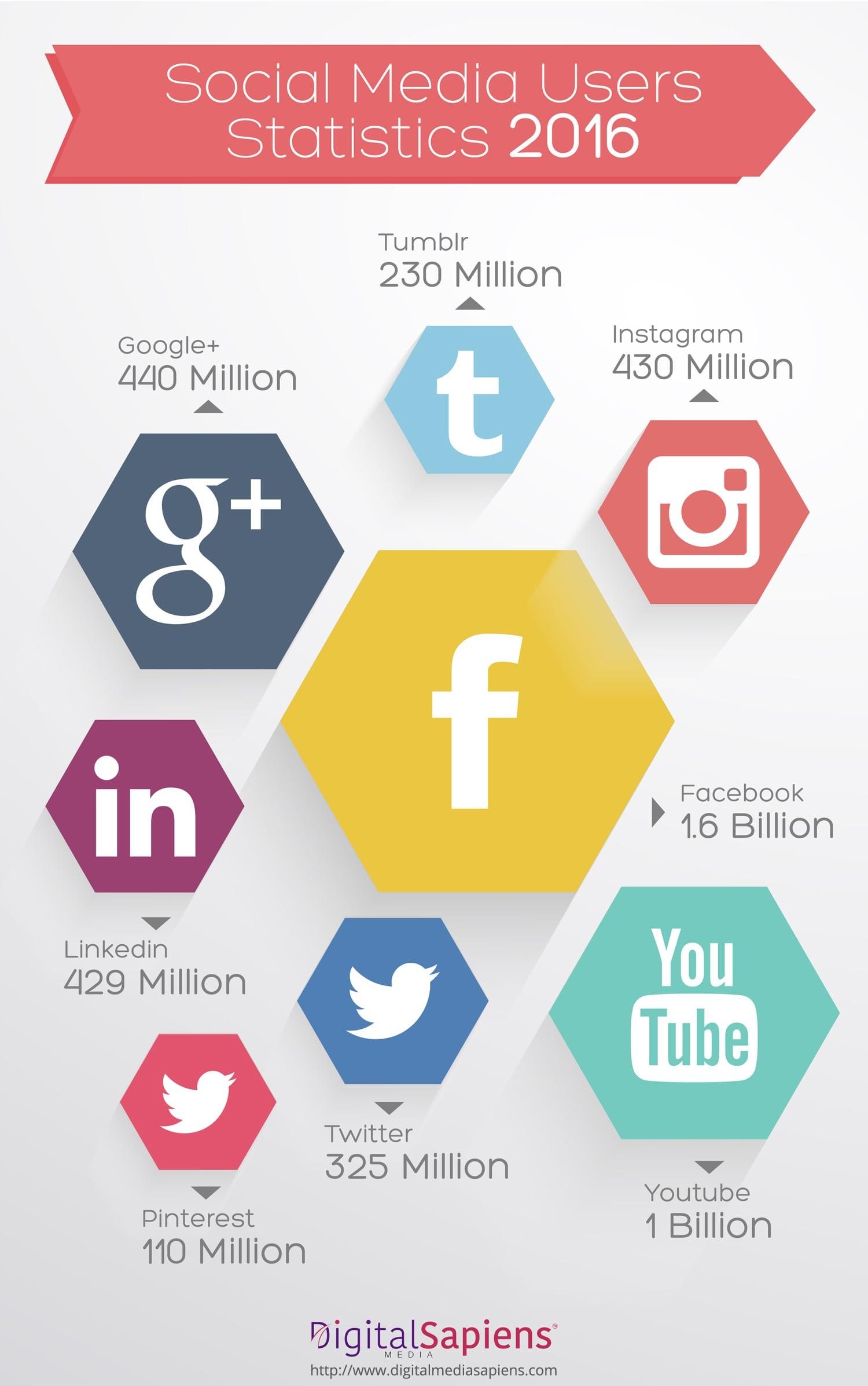 Adatok, tweetek és vírusvideók
