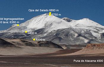 Magyar tudósok jártak a Chile és Argentína határán emelkedő Ojos del Salado 6893 méteres csúcsán.